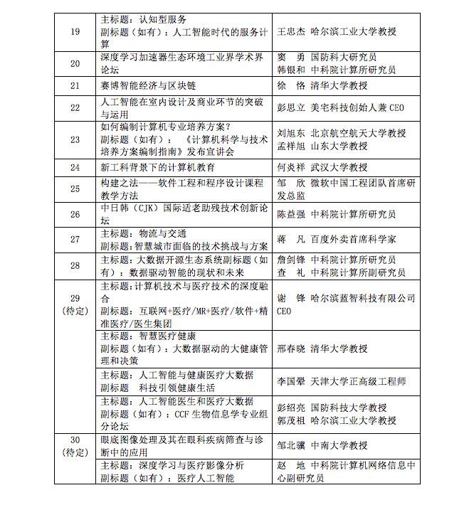 盘点中国计算机大会,有哪些论坛你不该错过 | CNCC 2017