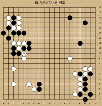纯棋局探讨:柯洁仅负1/4子,是否意味着还有翻盘希望?