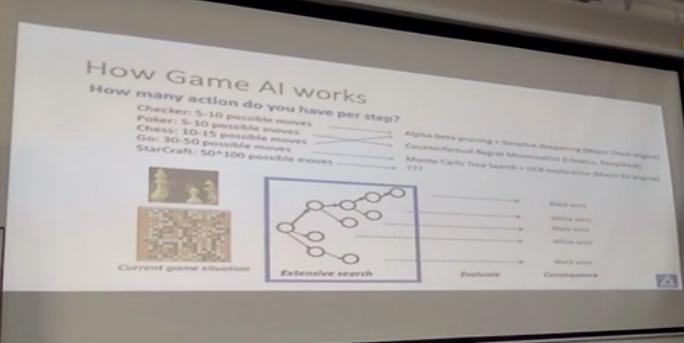 Facebook 田渊栋详解:深度学习如何进行游戏推理?