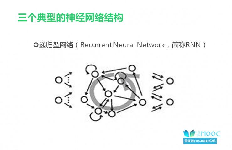 人工智能之神经网络特训班课程过半,这些内容关键点你不能错过