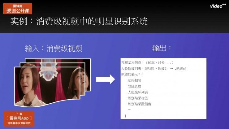 Video++张奕:人工智能在消费级视频场景中的应用丨硬创公开课(附PPT)