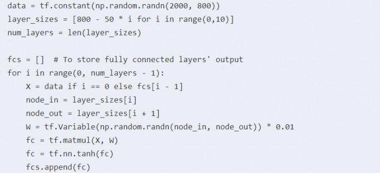 谷歌工程师:聊一聊深度学习的weight initialization
