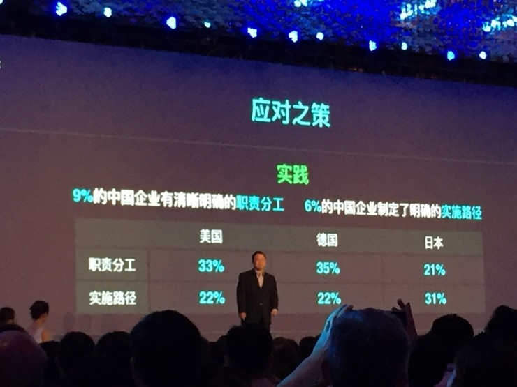 阿里云闵万里谈ET工业大脑:找到1%的支点,实现良品率提升1%,成为业内前1%丨云栖2017南京