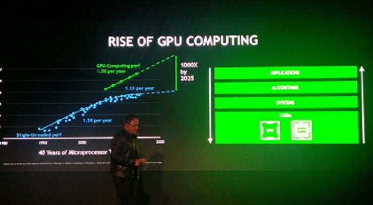 黄仁勋说摩尔定律已死,Nvidia要用人工智能应对
