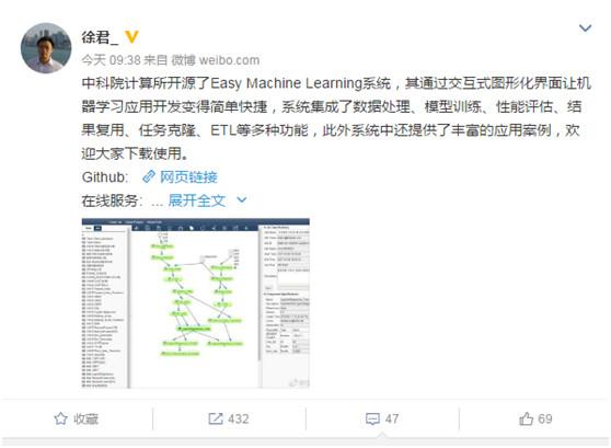 中科院计算所开源Easy Machine Learning系统,用交互式图形界面简化ML开发过程