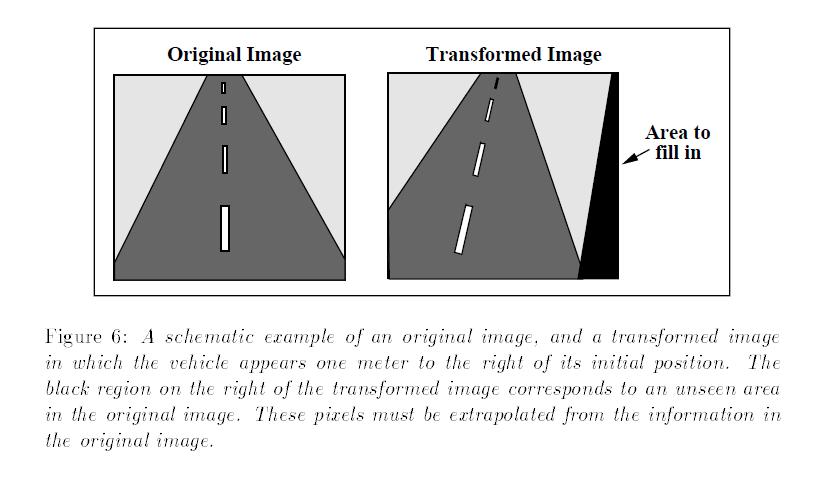 机器人驾驶的神经网络愿景(上)