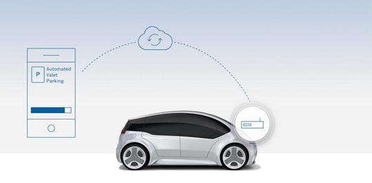 IAA2017:智能交通新理念——出行变革为博世带来持续增长